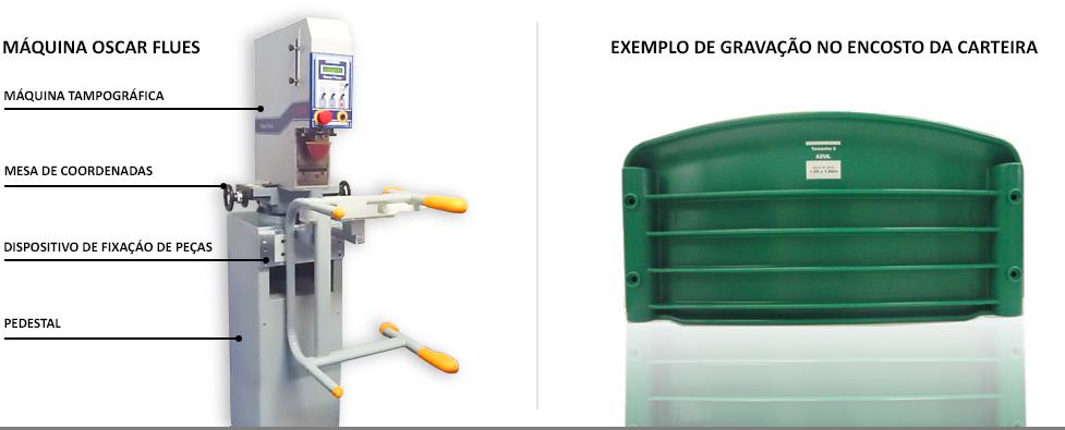 Máquina Tampográfica Oscar Flues para Impressão em Carteiras Escolares