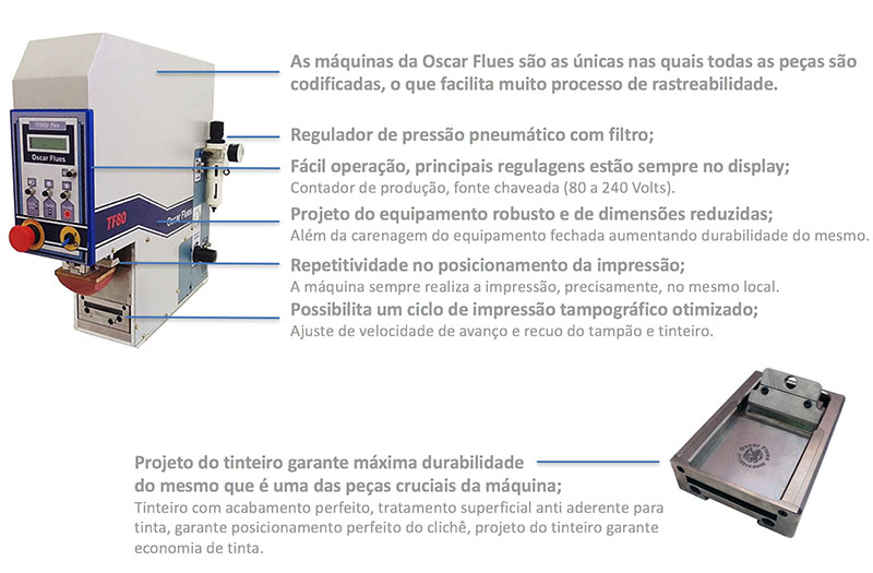 Máquina Tampográfica Linha TF OscarFlues